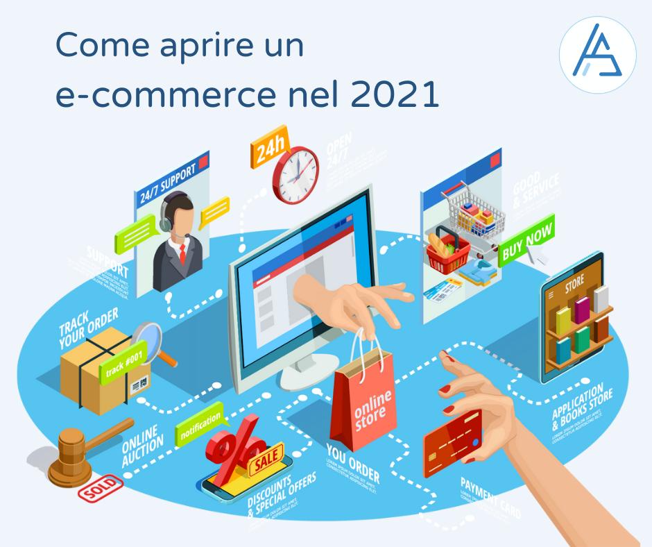 Come aprire un e-commerce nel 2021